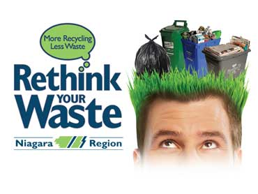 Niagara Region – Rethink Your Waste